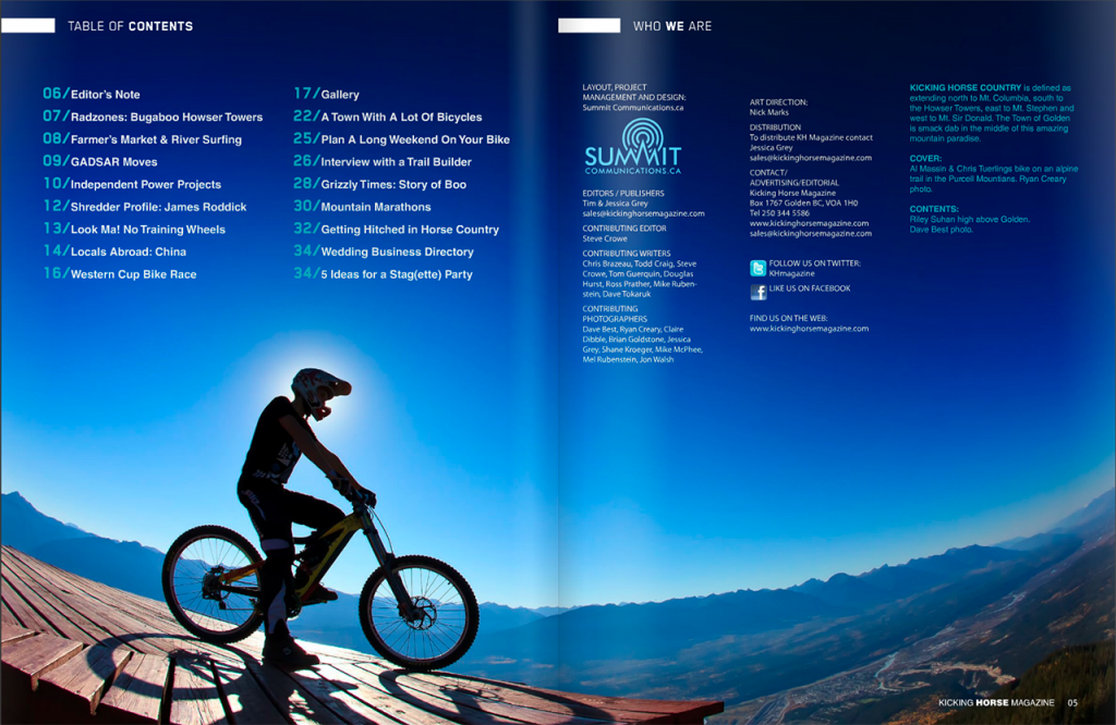 Kicking Horse Magazine Contents Spread